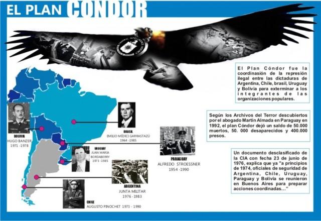 argentina-plan-condor
